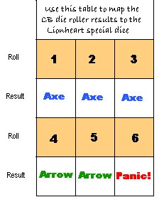 Or, how to map goofy graphic stickered dice to real die roll results!